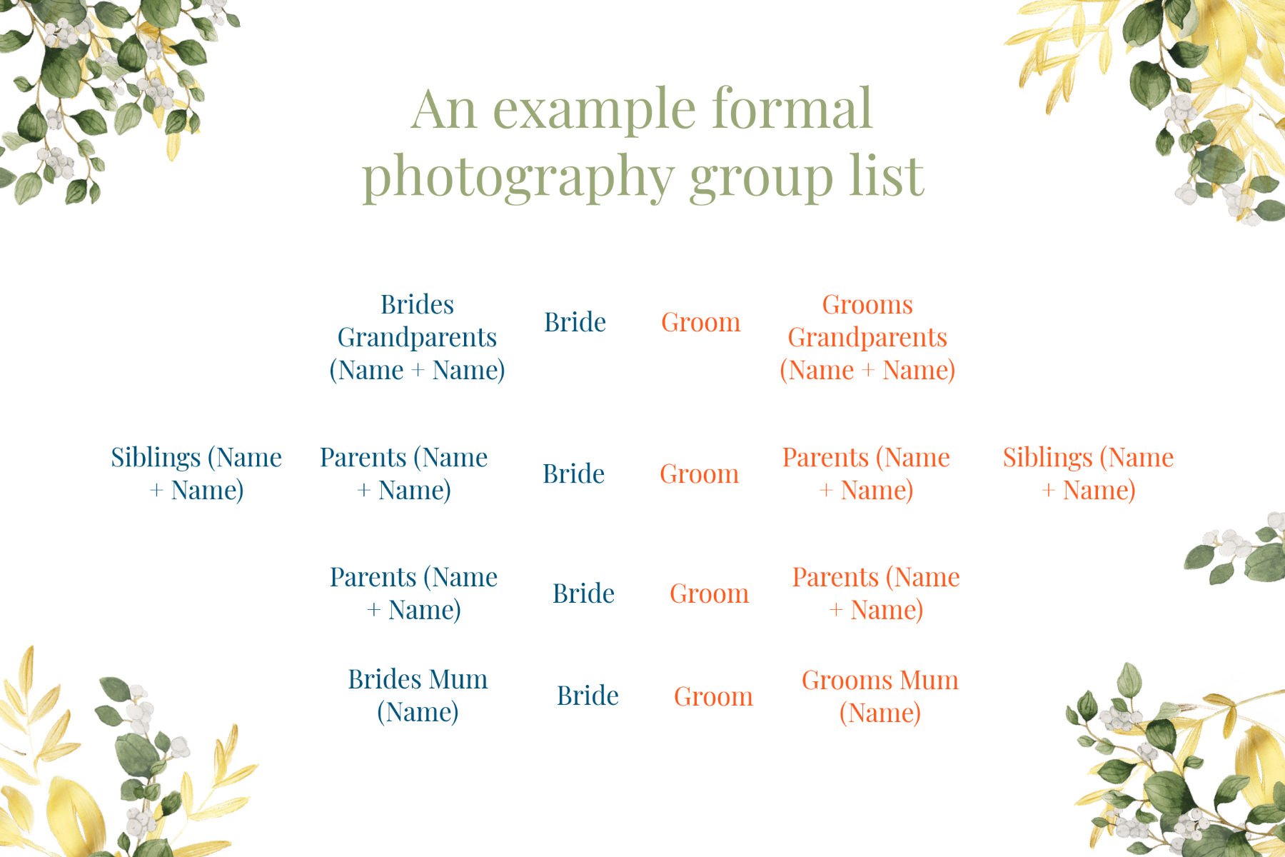 Example group shot list